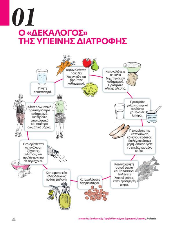 Δεκάλογος υγιεινής διατροφής από τον Σύνδεσμο Διαιτολόγων και Διατροφολόγων Κύπρου