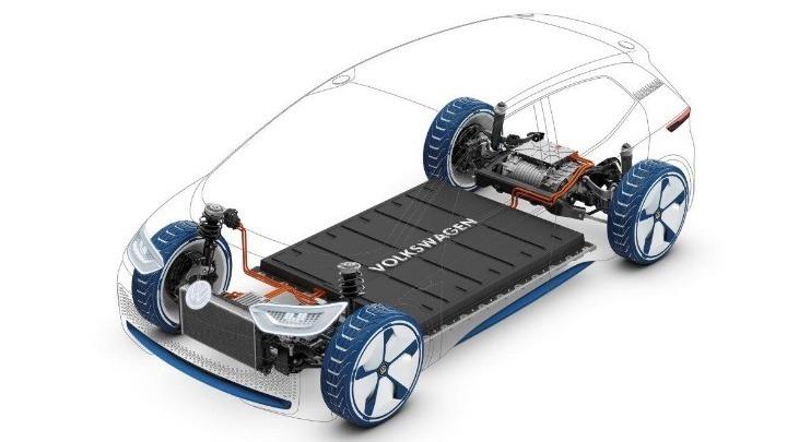 Η ΕΕ ενισχύει επιχειρήσεις που δραστηριοποιούνται στην αλυσίδα εφοδιασμού μπαταριών ηλεκτρικών αυτοκινήτων